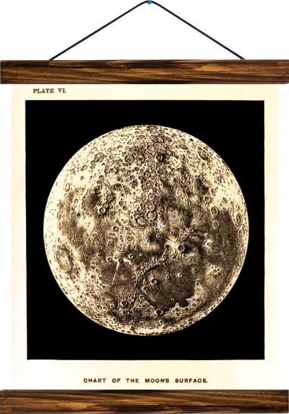 Vintage Lehrtafel  - Moon