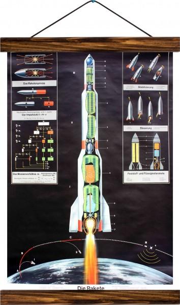 Vintage Lehrtafel  - Rocket
