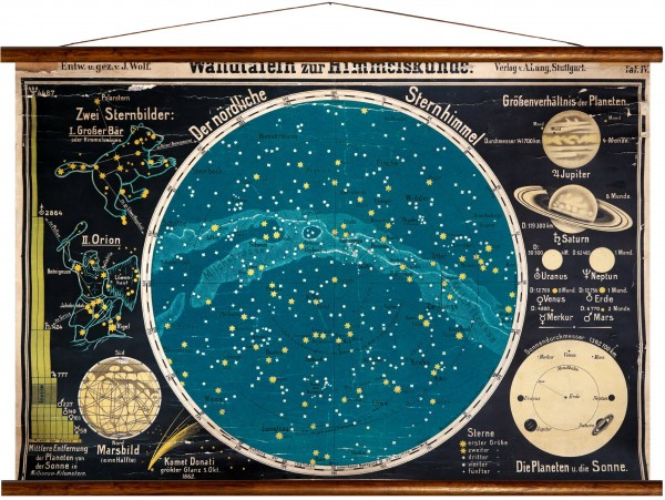 Vintage Lehrtafel  - Astronomy